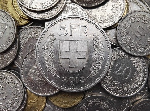 What To Keep In Mind When Trading CHF