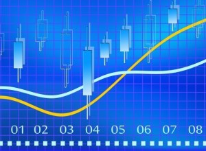 What are Candlestick Patterns?