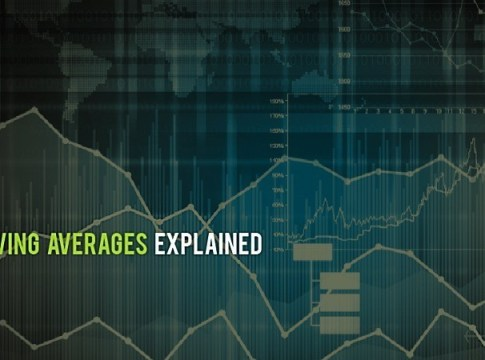 Moving averages explained in detail