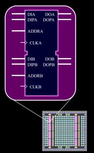 Block_RAM