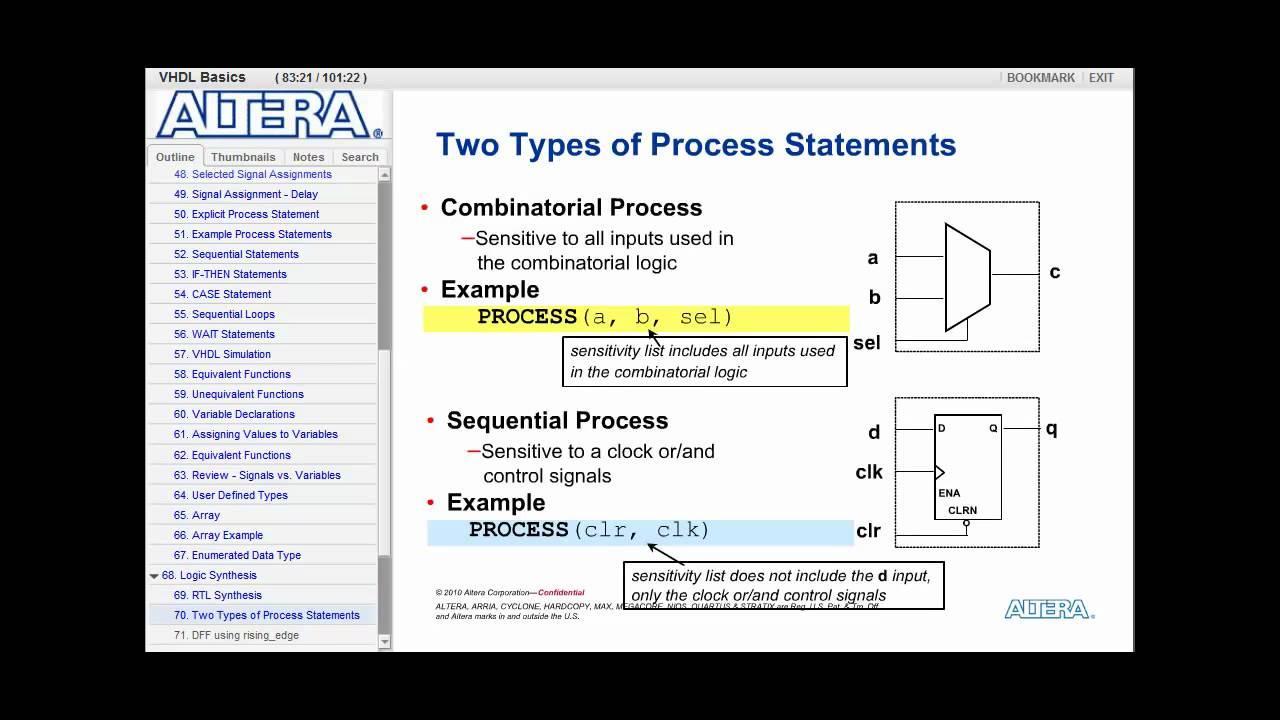 VHDL Basics Part-7