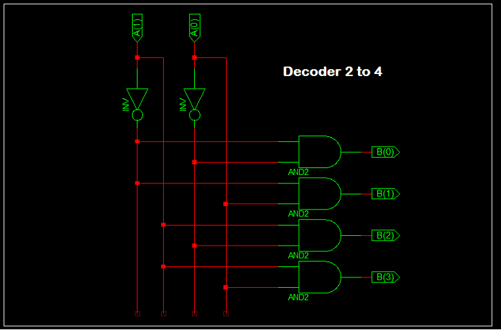 vhdl decoder 2 to 4