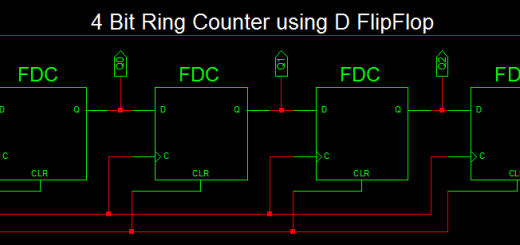 VHDL Ring Counter 4 bit