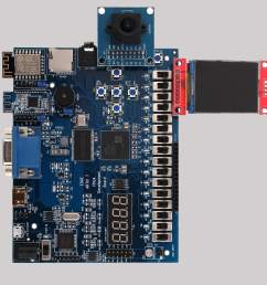 edge artix 7 fpga development board 2 [ 1200 x 1200 Pixel ]
