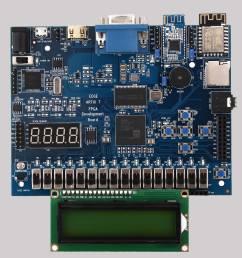 edge artix 7 fpga development board 6 [ 1200 x 1200 Pixel ]