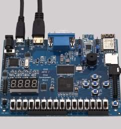 edge artix 7 fpga development board 8 [ 1200 x 1200 Pixel ]