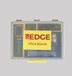 edge  [ 1200 x 1200 Pixel ]
