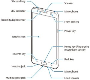 Galaxy Note 5 layout  Galaxy Note Tips & Tricks