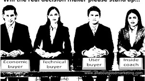 B2B decision makers
