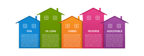 home-loan-types