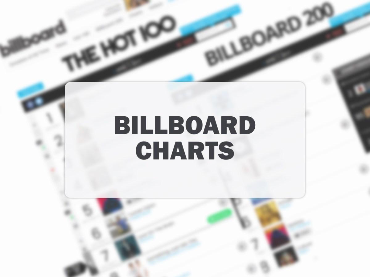 """Billboard Weekly: Lorde z pierwszym albumem numer jeden! """"Despacito"""" wciąż na szczycie, a """"Wild Thoughts"""" debiutuje w TOP 5"""