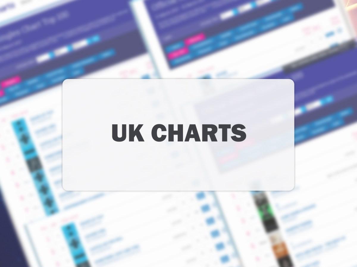 UK Charts wprowadza zmiany