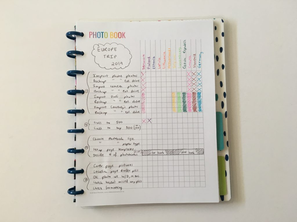 How I Plan And Make Travel Photobooks Plus Download My