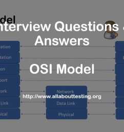 explain osi reference model in detail with diagram [ 1280 x 720 Pixel ]