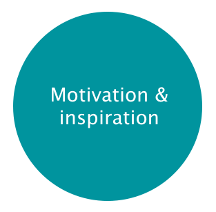 container_round_teal_motivation