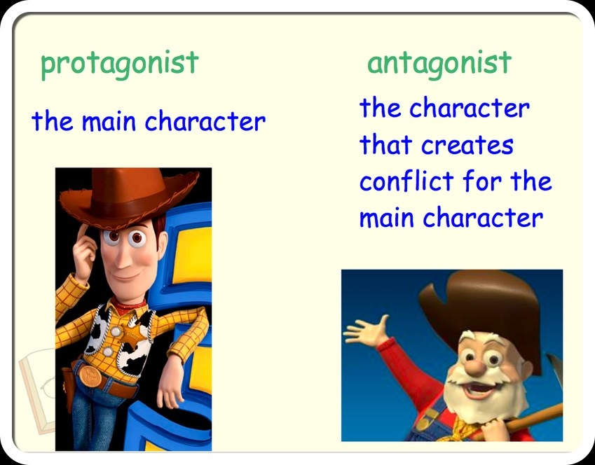 Tricks To Teaching Character Types All Access Pass