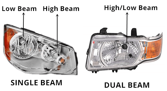 High Low Single Dual Beam Headlight Bulbs Assembly Difference