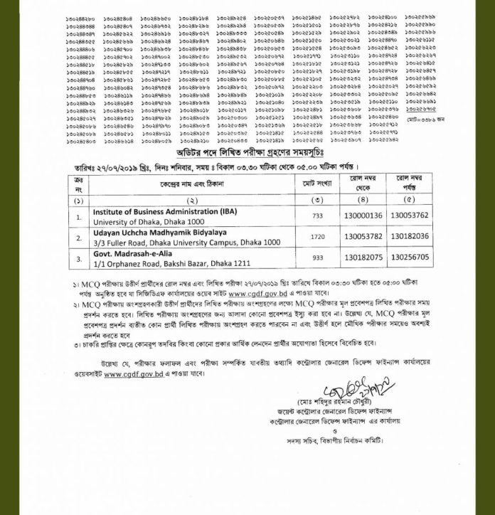 cgdf auditor exam result