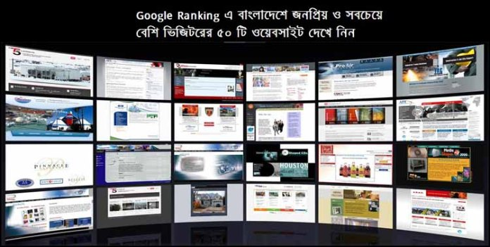 The Most Visited and Most Popular Websites in Bangladesh