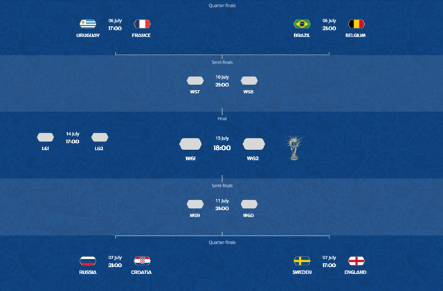 World Cup   allandaboutqa