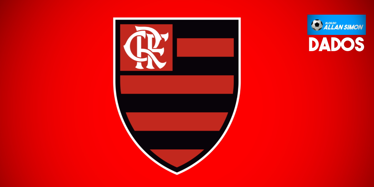 Flamengo foi disparado o time de maior audiência na Globo RJ em 2019