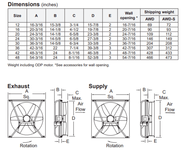 Wall Mounted Direct Drive Fan Motor With Propeller : Awd wall fan cast aluminum propeller direct drive all