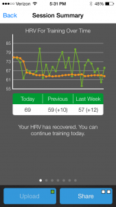 My HRV Reading