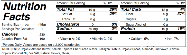 Perfect Keto Bar Nutrition Facts you gotta know what you're eating