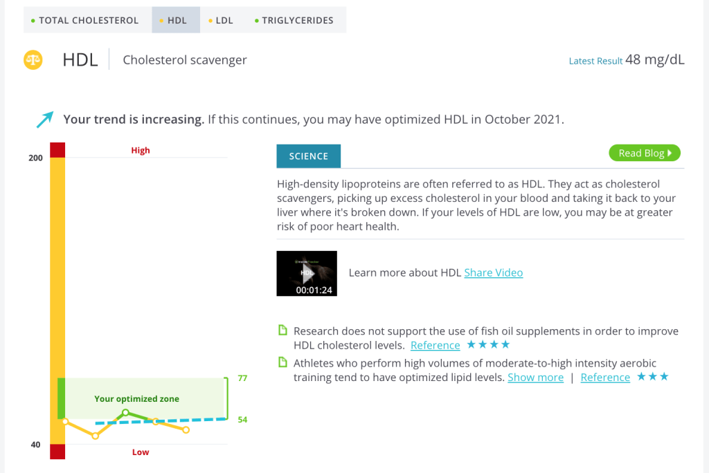 HDL from InsideTracker test