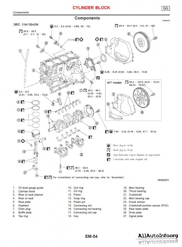 Nissan Almera Classic B10, Tino N16, V10 Service Manuals