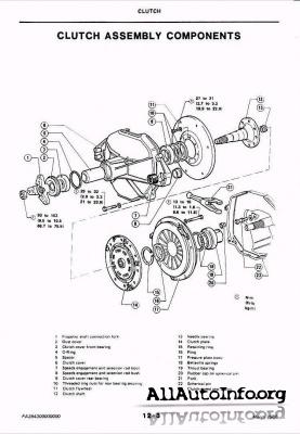 Alfa Romeo Spider, GTV, 33, 75 Service Manuals