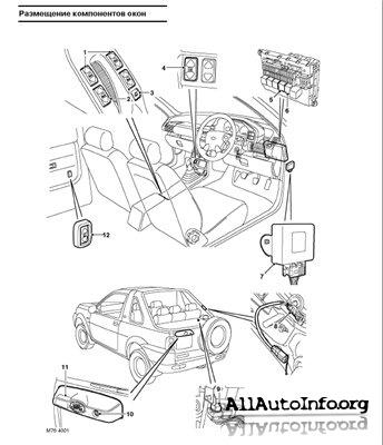 Land Rover Freelander, Freelander 2, Range Rover