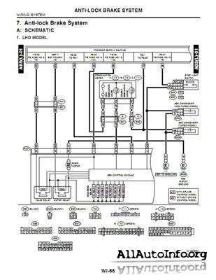 SUBARU FORESTER SSM.Руководство по ремонту и диагностике