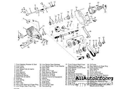 Руководство по ремонту Jeep Cherokee XJ Service Manual