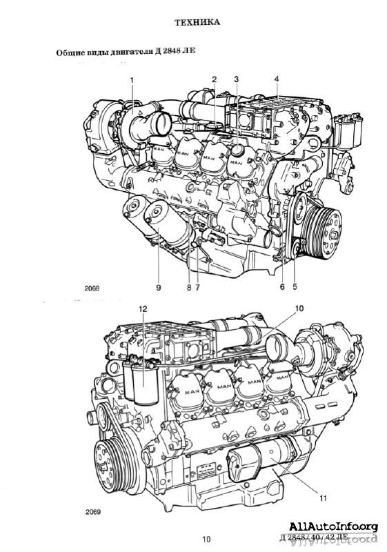 Руководство по ремонту MAN Nutzfahrzeuge
