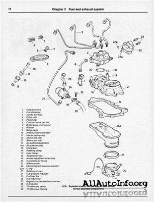 Mercedes-Benz 190 Repair Manual 1984-88