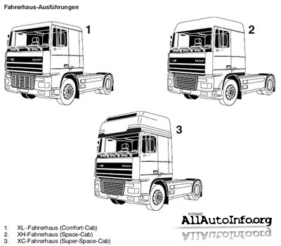 DAF Trucks Workshop Manual Series 95XF CF65 CF75 CF85 LF45