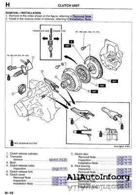 Руководство по ремонту Mazda Protege, Familia, 323 1996
