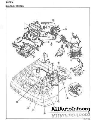 Руководство по ремонту Mazda 626 MX-6 Workshop Manual