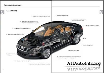 Программы самообучения SSP VAG: Volkswagen, Audi, Skoda