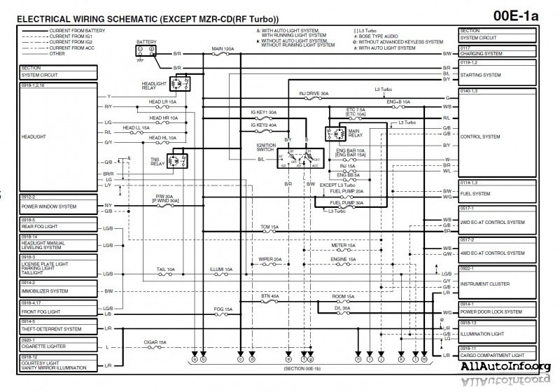 Mazda 6, MPS (GG) Wiring Diagram (2002-2007)