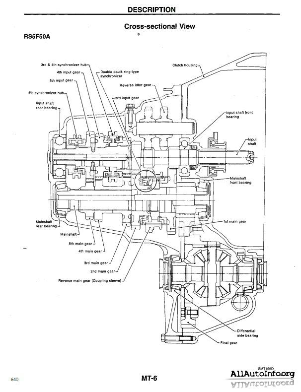 Руководства по ремонту Nissan Altima U13 Service Manuals