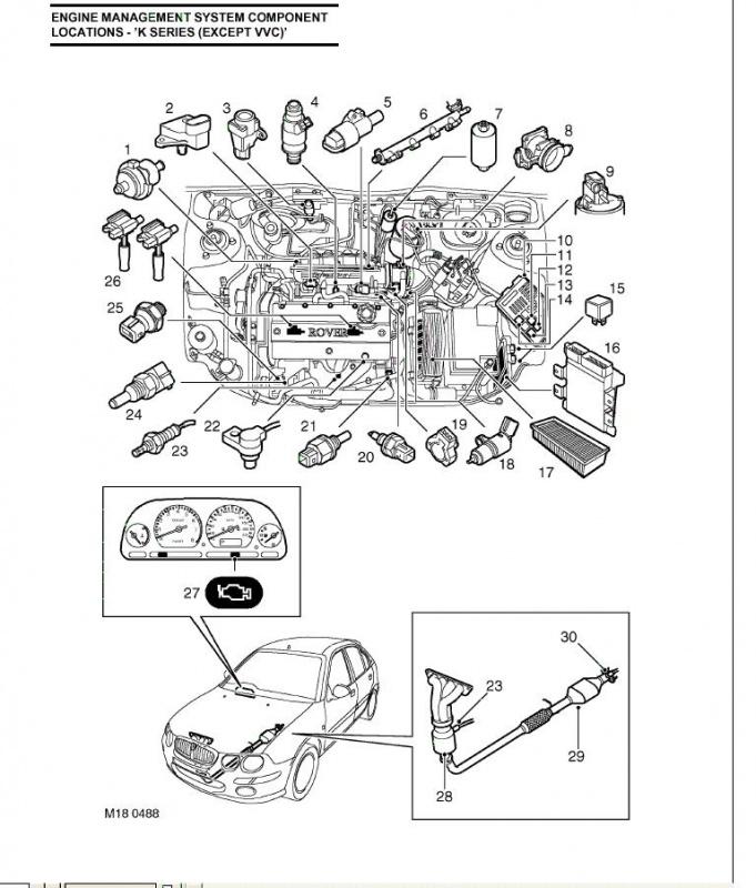 Руководство по ремонту и эксплуатации Rover 25, 45, 75