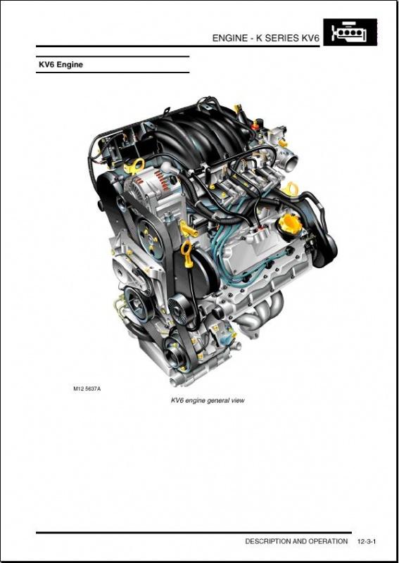 Мануал по ремонту Rover 25, 45, 75, Tourer и MG ZR, ZT