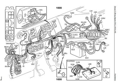 Электрические схемы Volvo Truck FH12, FH16