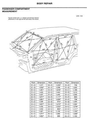 Руководства по кузовному ремонту Nissan Body Repair Manuals