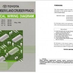 Toyota Land Cruiser 1996 Electrical Wiring Diagram Ez Go Electric Ewd 2006 Electical Diagrams