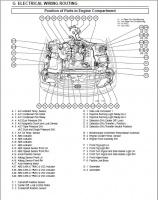 Toyota Land Cruiser Electical Wiring Diagrams (1996-2006)