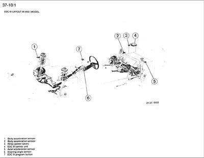 Дилерское руководство по ремонту BMW 8 серии (E31) 11/1994