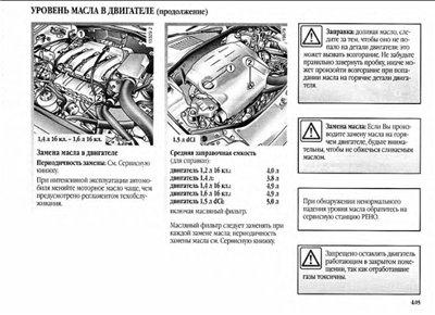 Инструкция по эксплуатации Renault Clio и Symbol